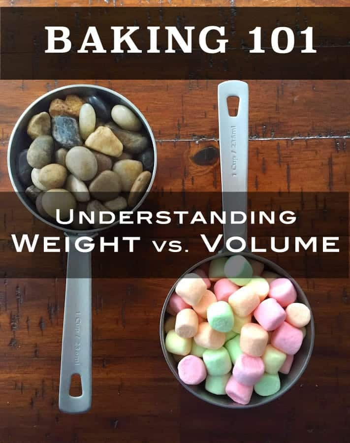 Measuring cup filled with stones. Measuring cup filled with colorful marshmallows. Text on image: Baking 101 Understanding weight vs volume.